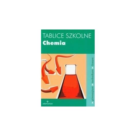 Tablice szkolne Chemia w.2014