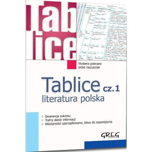 Tablice cz.1 literatura polska GREG