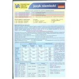 Podręczne Tablice Szkolne - Niemiecki